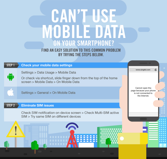 Can't use mobile data on your Smartphone?